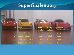 Superfinalen 2013